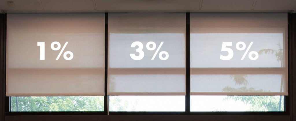 Sheer Shades come in 3 Percentages of Light